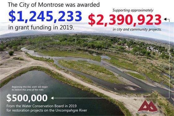 Grants Boost Community Development, City Partnerships