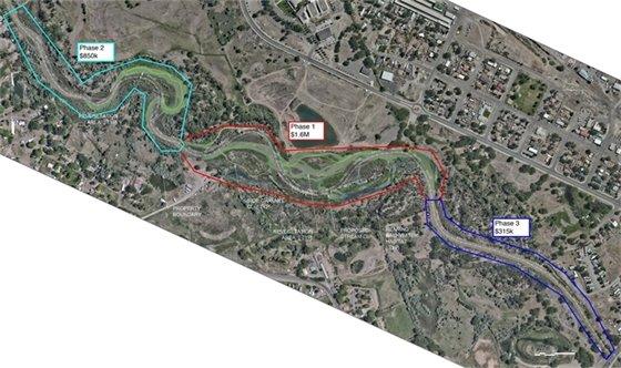 MURA Board Approves $1.1 Million Loan For River Restoration