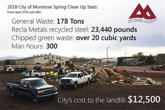 City's Annual Spring Cleanup Event Set for April 19, 20