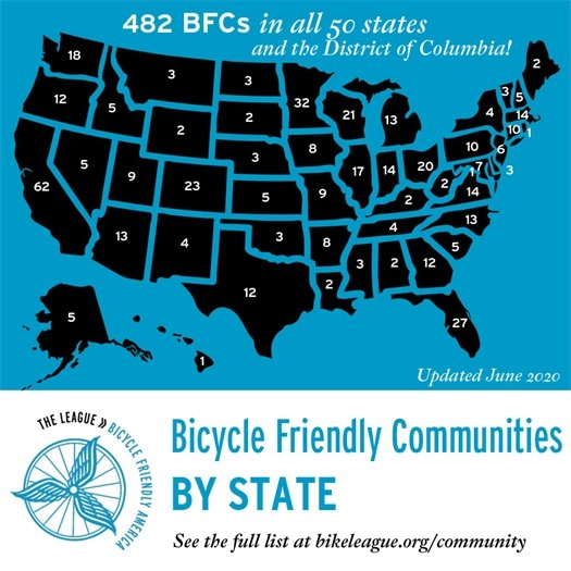 Montrose Celebrated As A Bicycle Friendly Community