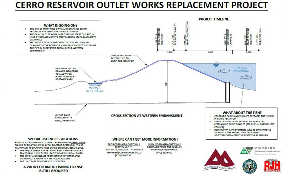 Cerro Reservoir Project Document